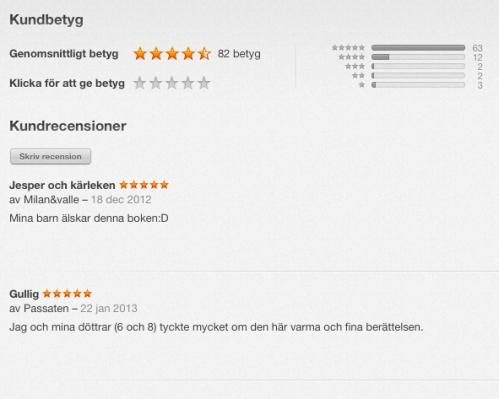 Kundbetyg Jesper&Kärleken